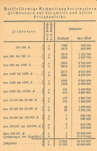 Sparkasse, 1915-10-15_3